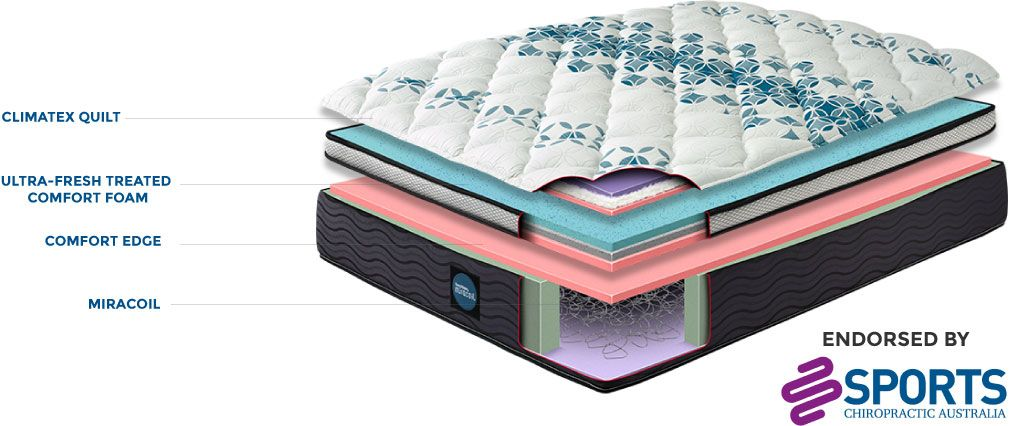 Chapel Miracoil Flex Mattress
